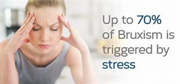 Bruxism-What is it?